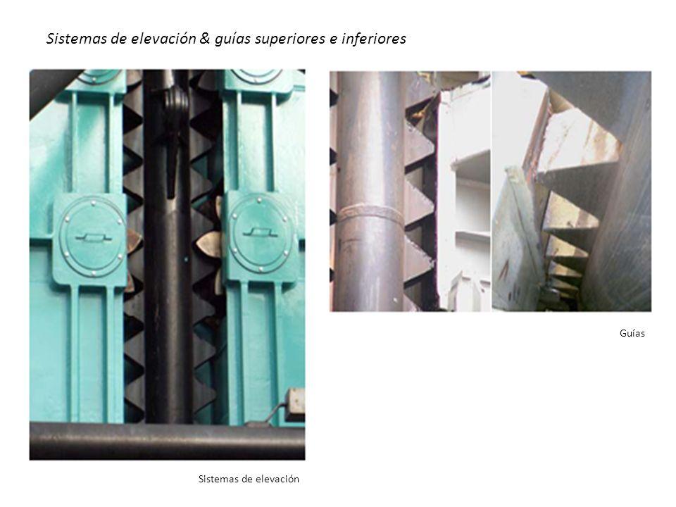 Sistemas de elevación & guías superiores e inferiores Guías Sistemas de elevación