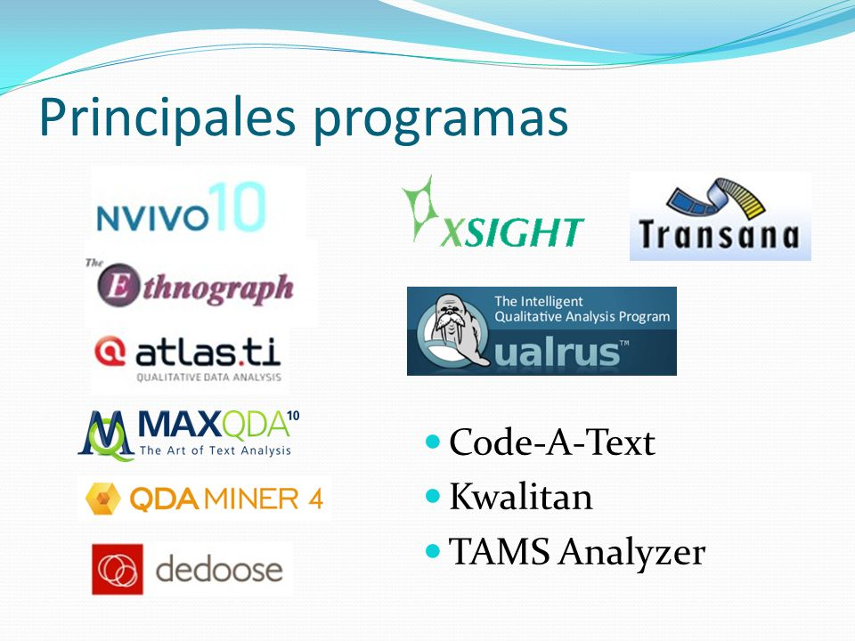 Principales programas Code-A-Text Kwalitan TAMS Analyzer