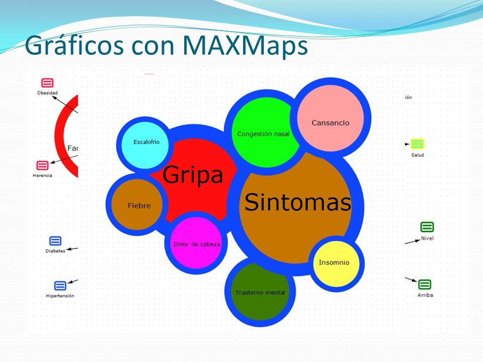 Gráficos con MAXMaps