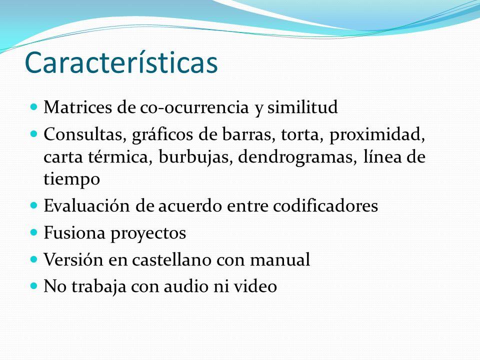 Características Matrices de co-ocurrencia y similitud Consultas, gráficos de barras, torta, proximidad, carta térmica, burbujas, dendrogramas, línea d