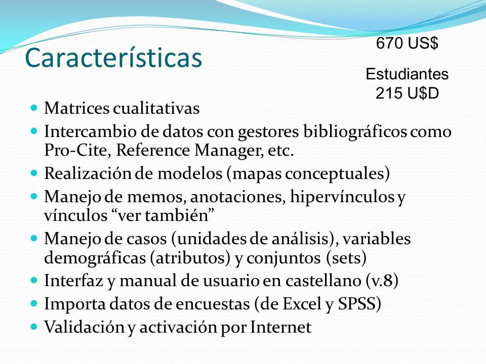 Características Matrices cualitativas Intercambio de datos con gestores bibliográficos como Pro-Cite, Reference Manager, etc. Realización de modelos (