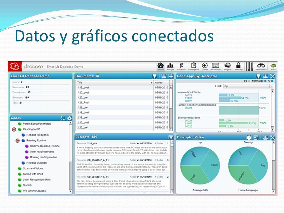 Datos y gráficos conectados