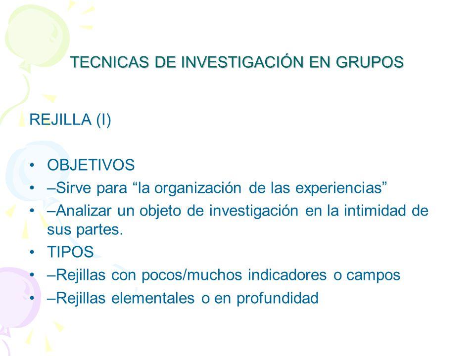 TECNICAS DE INVESTIGACIÓN EN GRUPOS REJILLA (I) OBJETIVOS –Sirve para la organización de las experiencias –Analizar un objeto de investigación en la intimidad de sus partes.