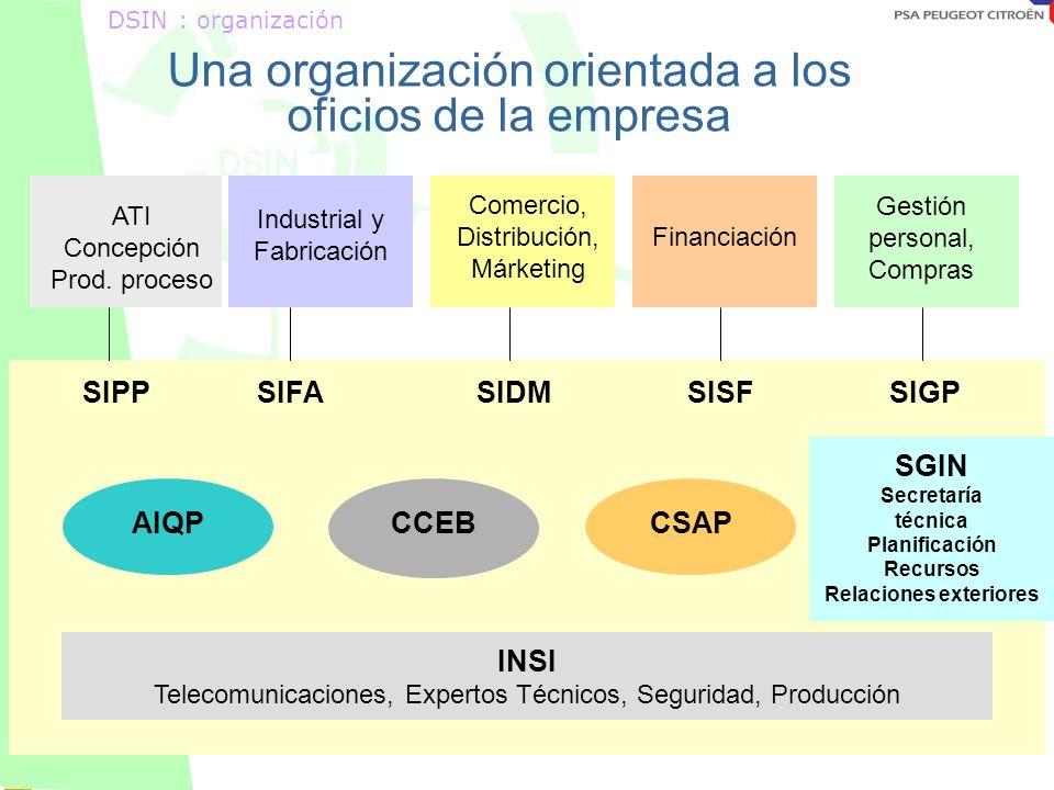 Octobre 2001 INSI Telecomunicaciones, Expertos Técnicos, Seguridad, Producción CSAP SGIN Secretaría técnica Planificación Recursos Relaciones exteriores SIPP ATI Concepción Prod.
