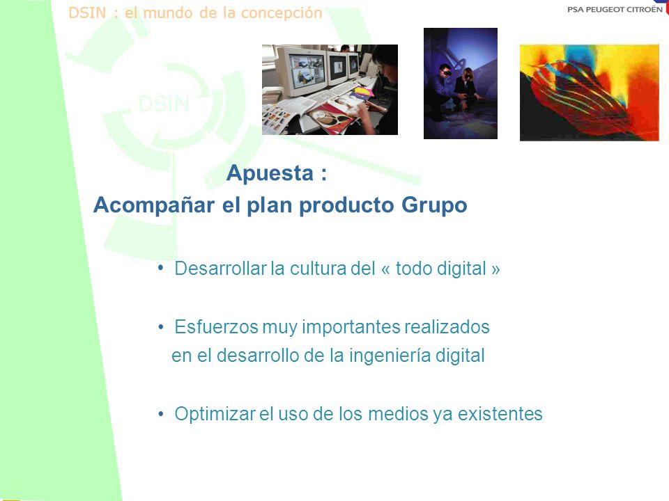 Octobre 2001 Desarrollar la cultura del « todo digital » Esfuerzos muy importantes realizados en el desarrollo de la ingeniería digital Optimizar el uso de los medios ya existentes Apuesta : Acompañar el plan producto Grupo DSIN : el mundo de la concepción