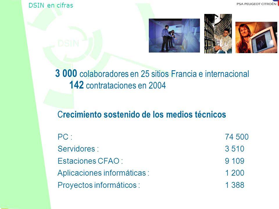 Octobre 2001 3 000 colaboradores en 25 sitios Francia e internacional 142 contrataciones en 2004 C recimiento sostenido de los medios técnicos PC : 74 500 Servidores : 3 510 Estaciones CFAO : 9 109 Aplicaciones informáticas : 1 200 Proyectos informáticos :1 388 DSIN en cifras