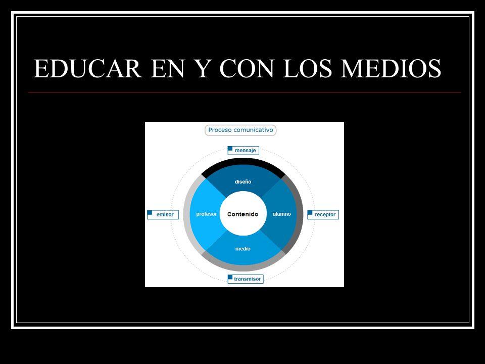 EL VIDEO Y DVD EDUCATIVOS.
