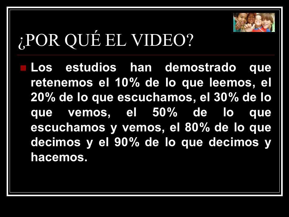¿POR QUÉ EL VIDEO.
