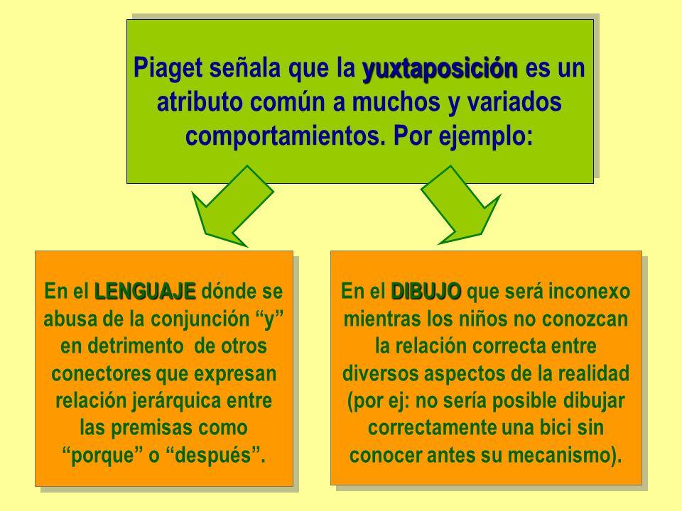 yuxtaposición Piaget señala que la yuxtaposición es un atributo común a muchos y variados comportamientos. Por ejemplo: DIBUJO En el DIBUJO que será i