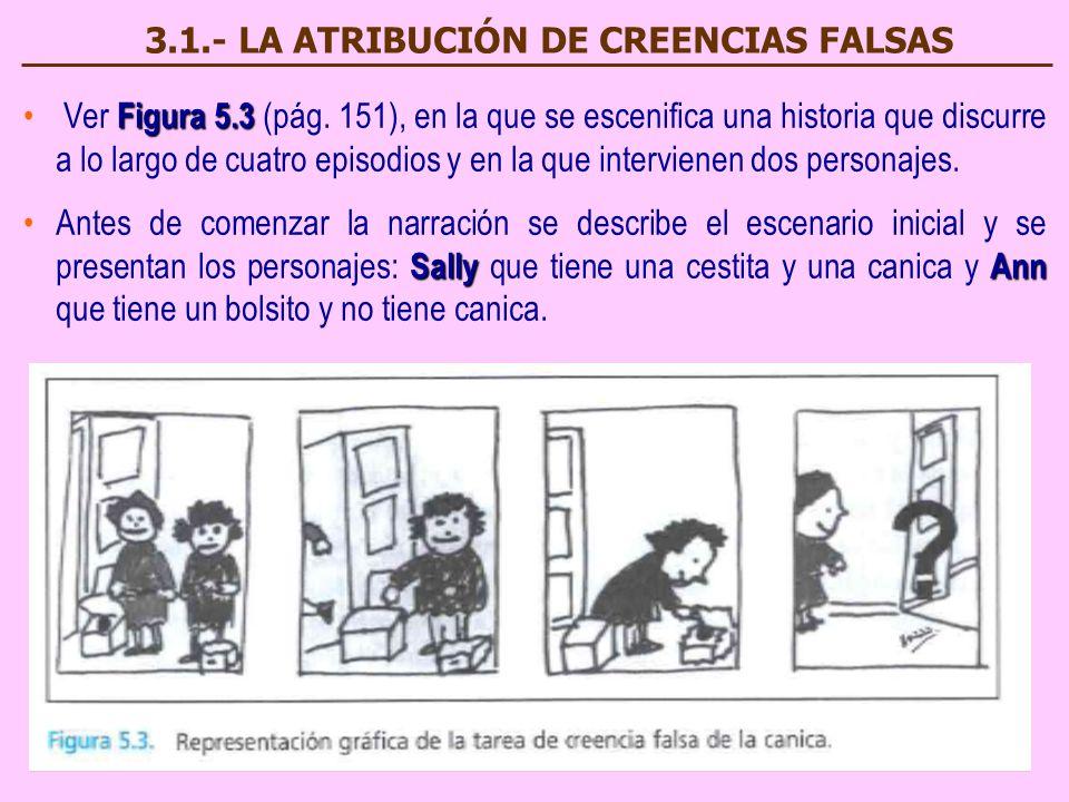 3.1.- LA ATRIBUCIÓN DE CREENCIAS FALSAS V er F FF Figura 5.3 (pág. 151), en la que se escenifica una historia que discurre a lo largo de cuatro episod