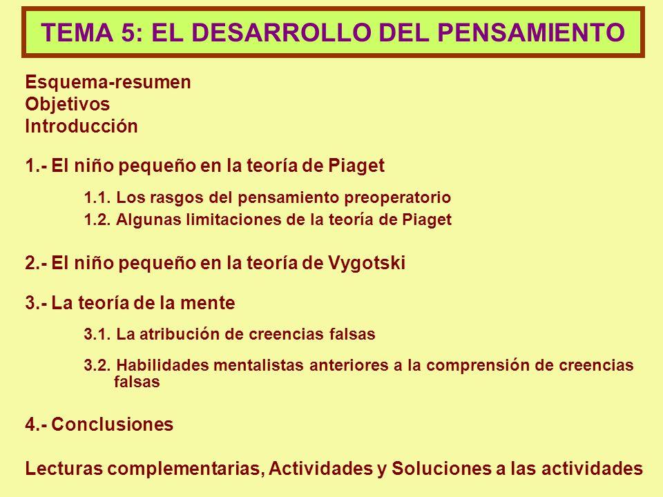 Esquema-resumen Objetivos Introducción 1.- El niño pequeño en la teoría de Piaget 1.1. Los rasgos del pensamiento preoperatorio 1.2. Algunas limitacio