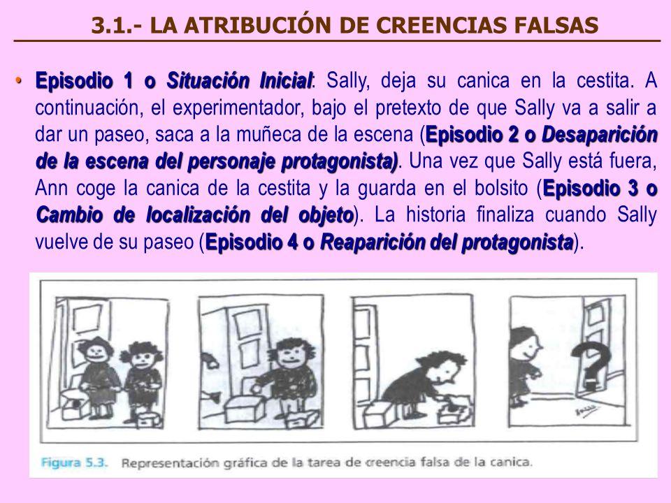 Episodio 1 o Situación Inicial : Sally, deja su canica en la cestita. A continuación, el experimentador, bajo el pretexto de que Sally va a salir a da
