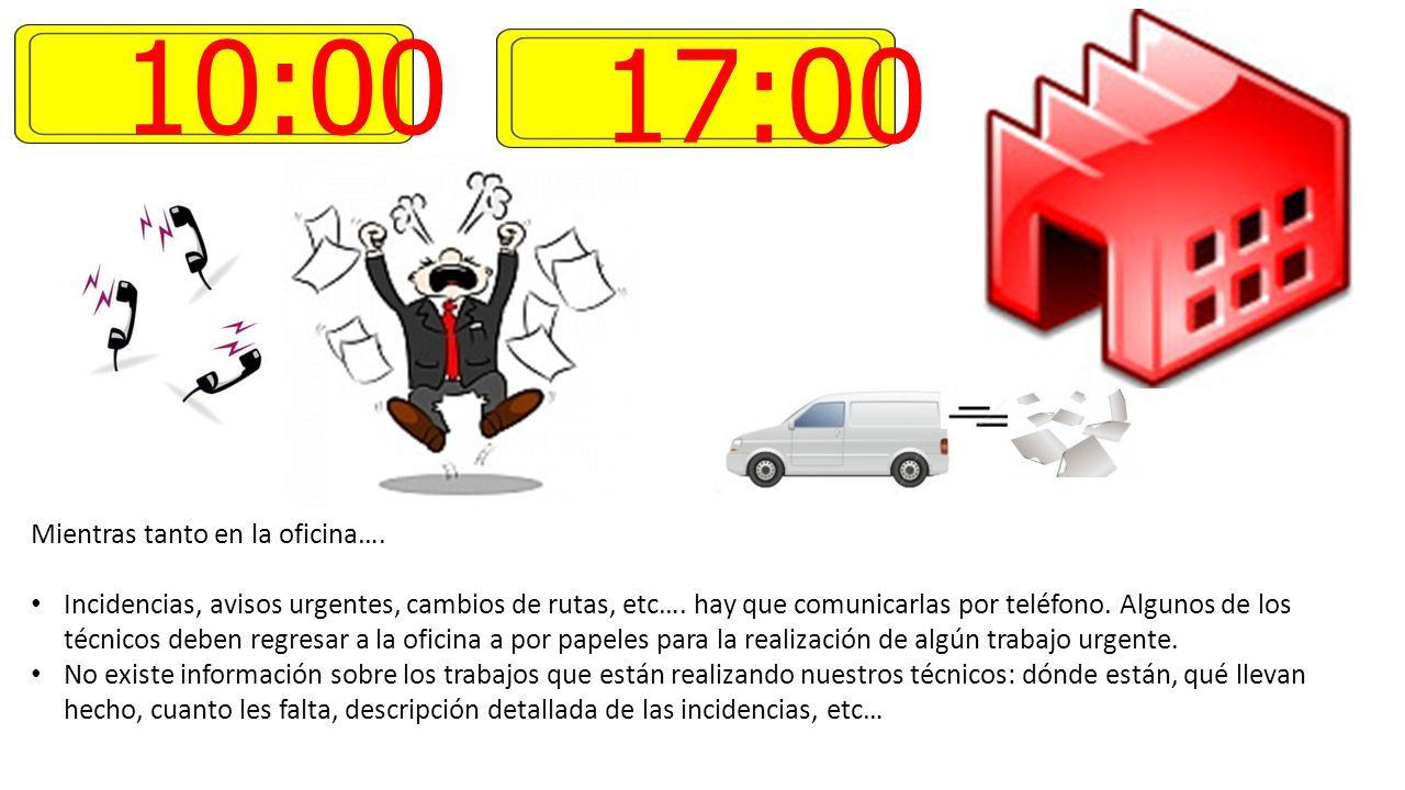 10:00 17:00 Mientras tanto en la oficina….Incidencias, avisos urgentes, cambios de rutas, etc….