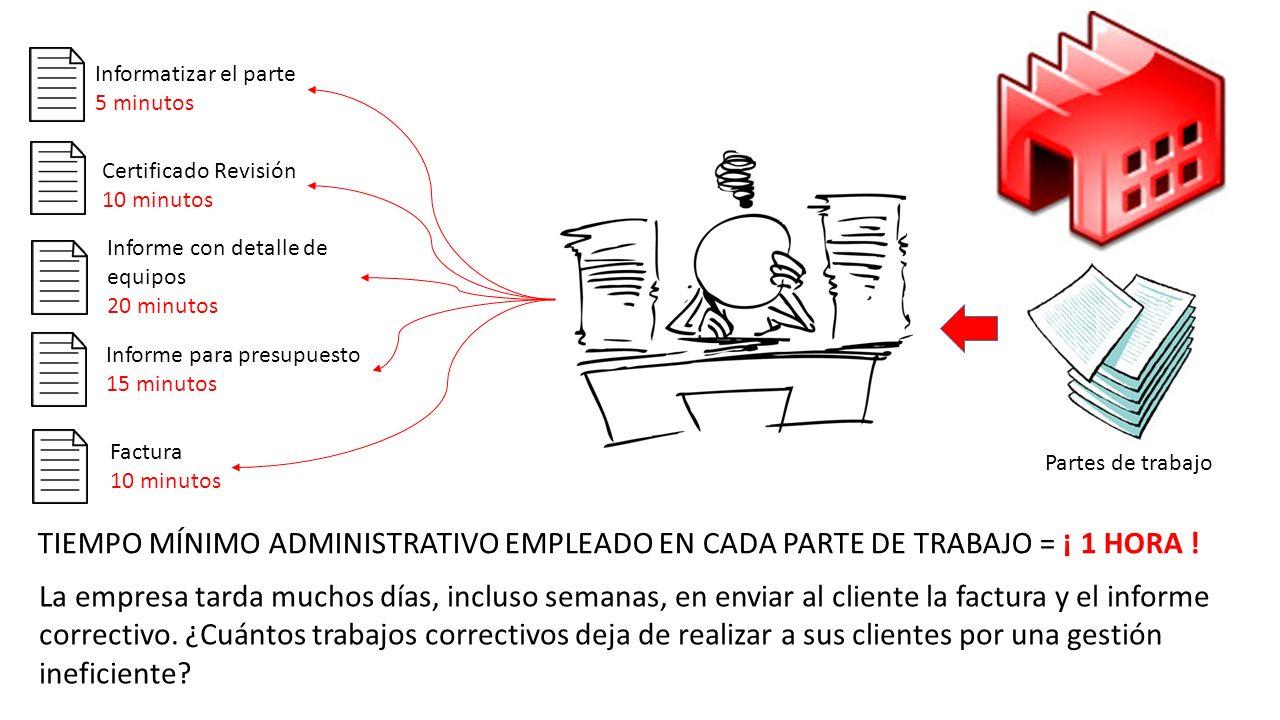 Partes de trabajo Informatizar el parte 5 minutos Certificado Revisión 10 minutos Informe con detalle de equipos 20 minutos Informe para presupuesto 15 minutos Factura 10 minutos TIEMPO MÍNIMO ADMINISTRATIVO EMPLEADO EN CADA PARTE DE TRABAJO = ¡ 1 HORA .