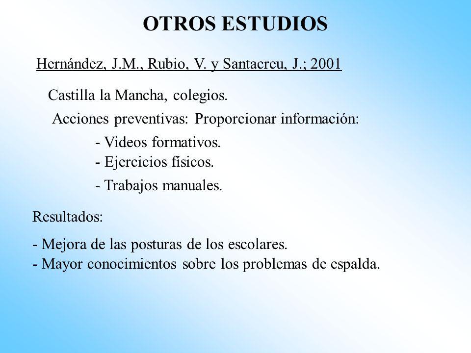 MODELO DE GÉNESIS Factores de riesgo biológico - Malformación congénita de los elementos vertebrales. - Enfermedades: tuberculosis. - Herencia familia