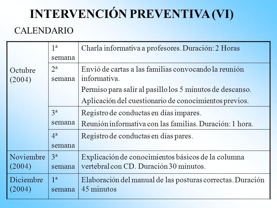 INTERVENCIÓN PREVENTIVA (V) EVALUACIÓN DEL PROGRAMA Compararemos - Los cuestionarios de los alumno de 4º de primaria realizados a lo largo del curso.