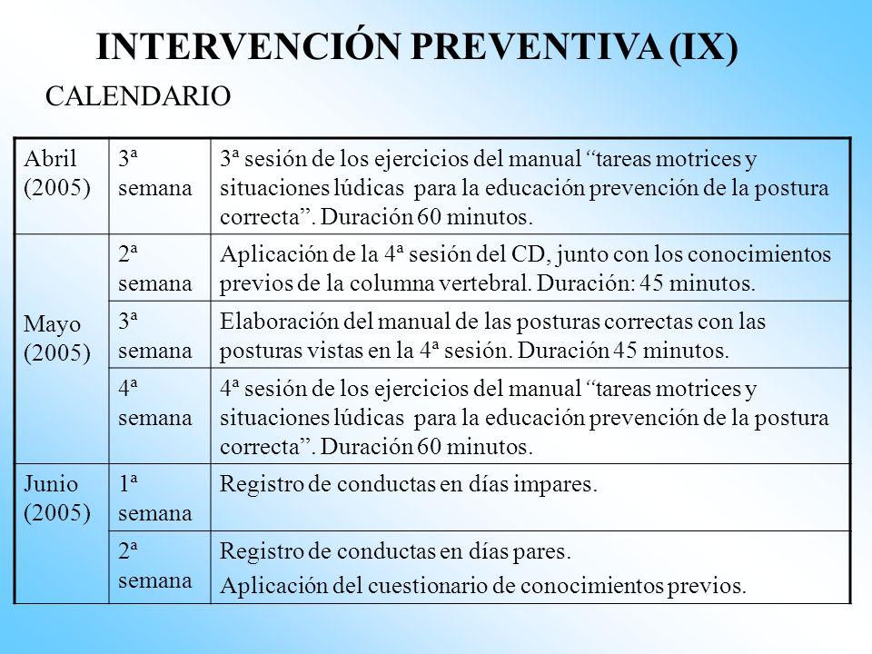INTERVENCIÓN PREVENTIVA (VIII) CALENDARIO Marzo (2005) 1ª semana Elaboración del manual de las posturas correctas con las posturas vistas en la 2ª ses
