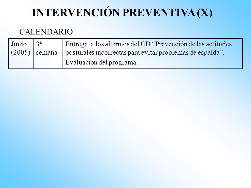 INTERVENCIÓN PREVENTIVA (IX) CALENDARIO Abril (2005) 3ª semana 3ª sesión de los ejercicios del manualtareas motrices y situaciones lúdicas para la edu