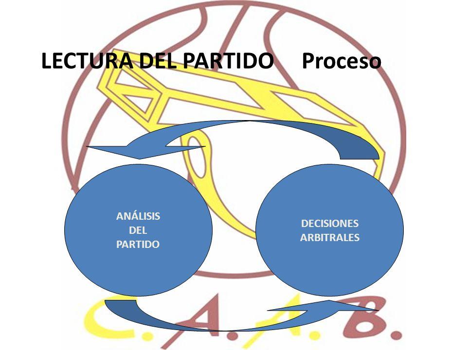 LECTURA DEL PARTIDO Proceso ANÁLISIS DEL PARTIDO DECISIONES ARBITRALES