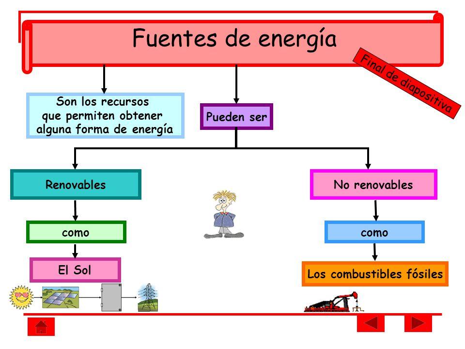 Fuentes de energía Son los recursos que permiten obtener alguna forma de energía Pueden ser RenovablesNo renovables como El Sol Los combustibles fósil