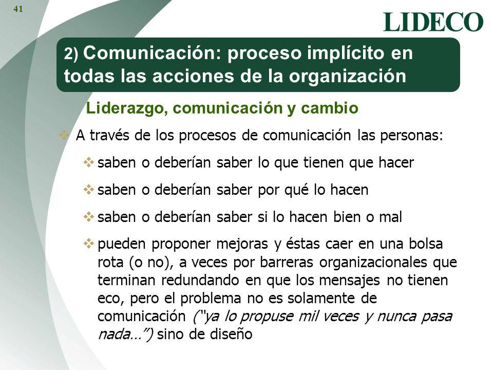 2) Comunicación: proceso implícito en todas las acciones de la organización A través de los procesos de comunicación las personas: saben o deberían sa