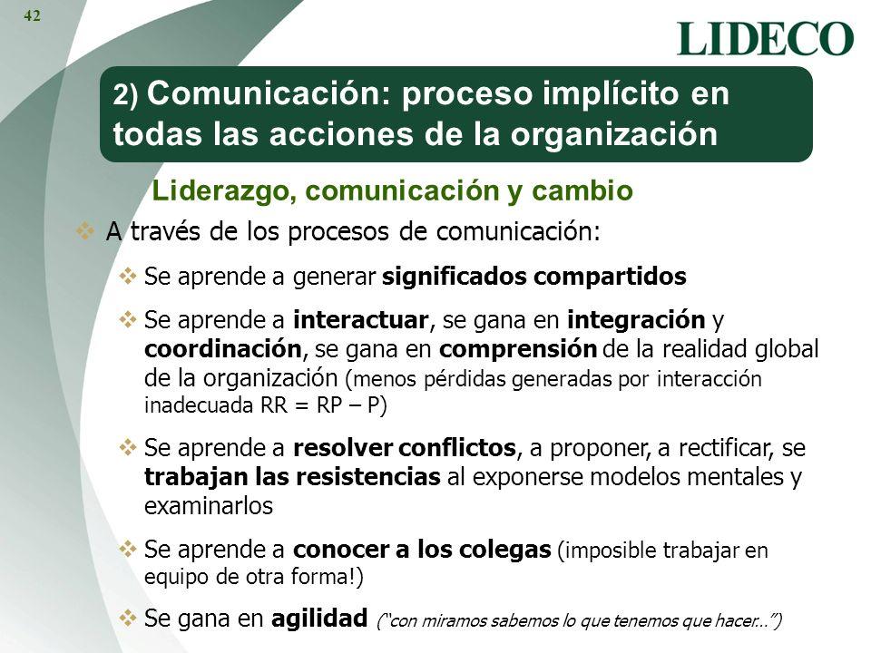 2) Comunicación: proceso implícito en todas las acciones de la organización A través de los procesos de comunicación: Se aprende a generar significado
