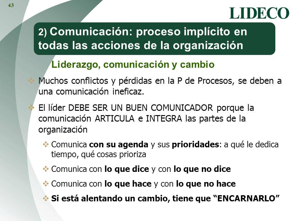 2) Comunicación: proceso implícito en todas las acciones de la organización Muchos conflictos y pérdidas en la P de Procesos, se deben a una comunicac