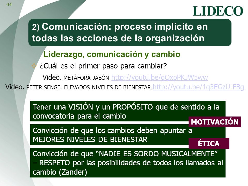 2) Comunicación: proceso implícito en todas las acciones de la organización ¿Cuál es el primer paso para cambiar? Tener una VISIÓN y un PROPÓSITO que