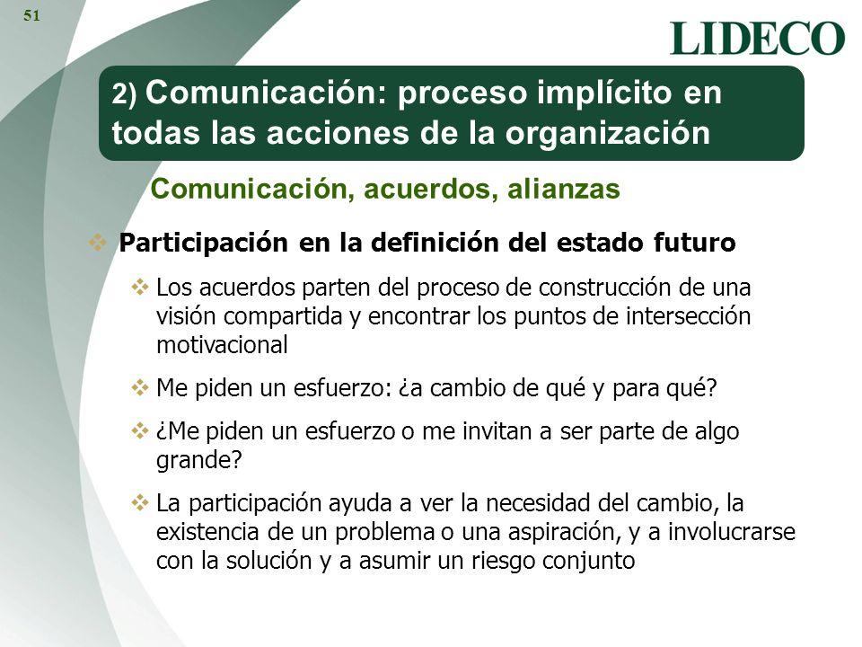2) Comunicación: proceso implícito en todas las acciones de la organización Comunicación, acuerdos, alianzas Participación en la definición del estado