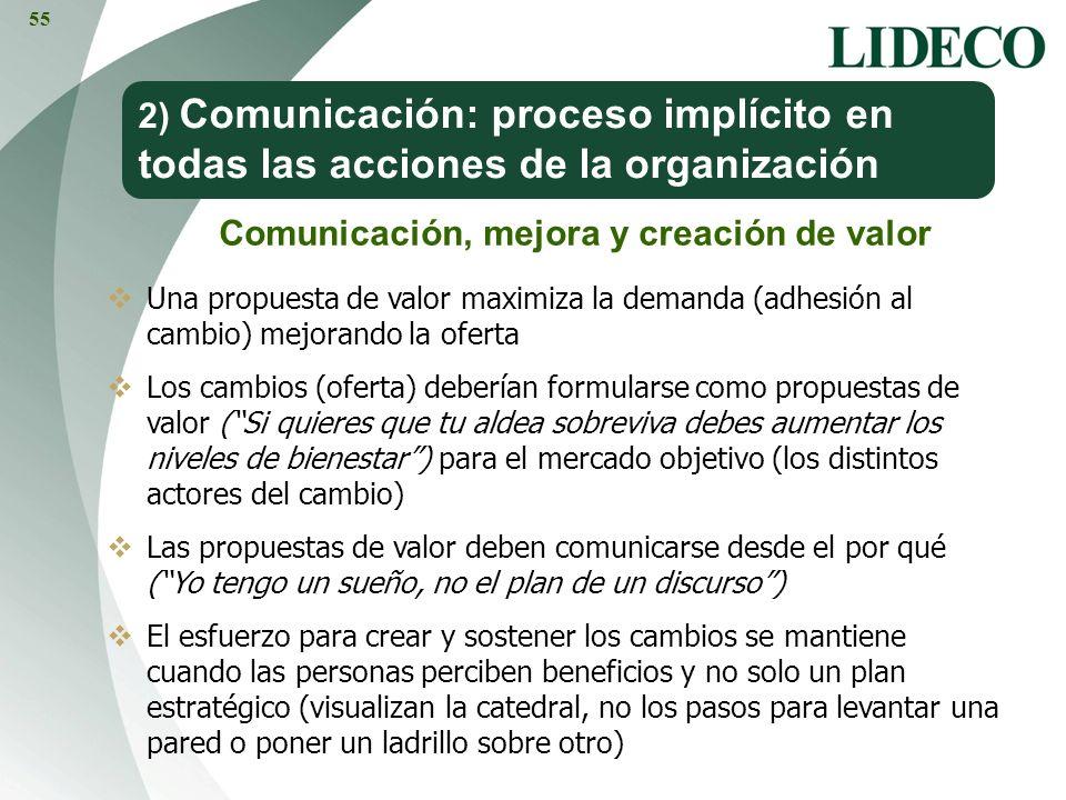 Comunicación, mejora y creación de valor Una propuesta de valor maximiza la demanda (adhesión al cambio) mejorando la oferta Los cambios (oferta) debe
