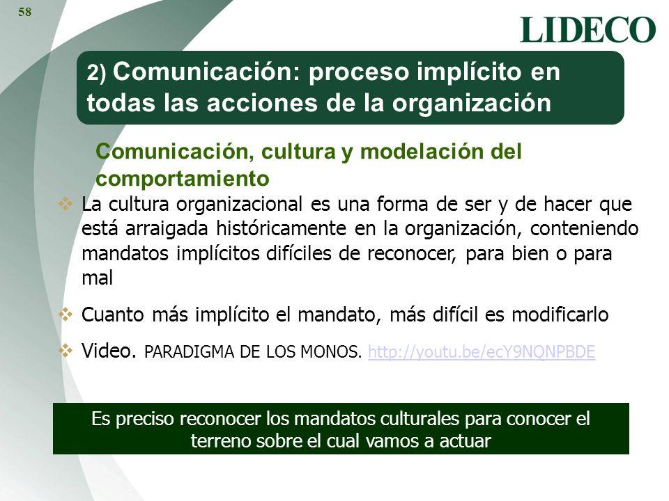2) Comunicación: proceso implícito en todas las acciones de la organización Comunicación, cultura y modelación del comportamiento La cultura organizac
