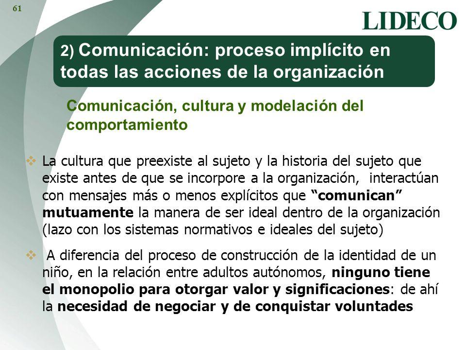 2) Comunicación: proceso implícito en todas las acciones de la organización Comunicación, cultura y modelación del comportamiento La cultura que preex