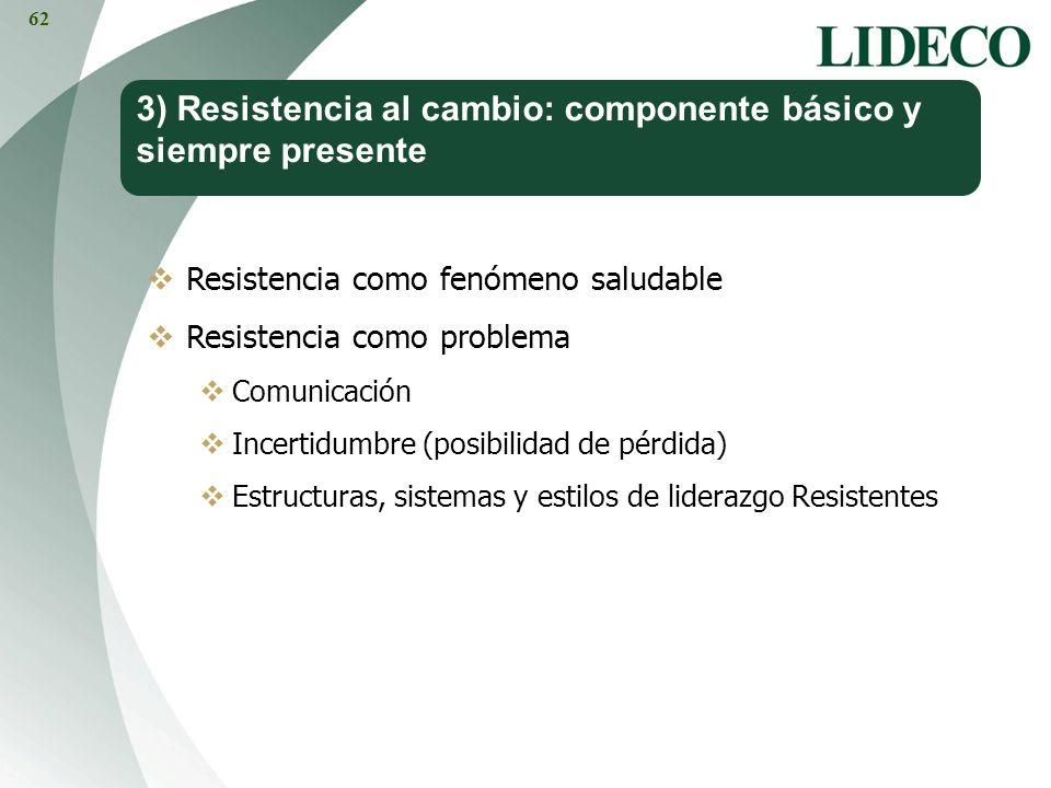 3) Resistencia al cambio: componente básico y siempre presente Resistencia como fenómeno saludable Resistencia como problema Comunicación Incertidumbr