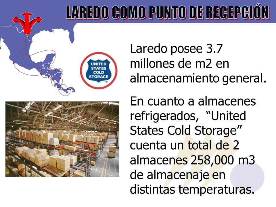 Laredo posee 3.7 millones de m2 en almacenamiento general.