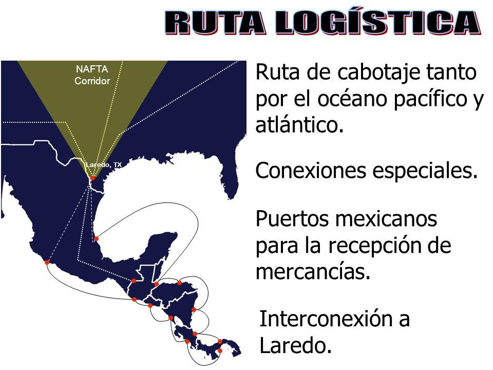 NAFTA Corridor Laredo, TX Ruta de cabotaje tanto por el océano pacífico y atlántico.