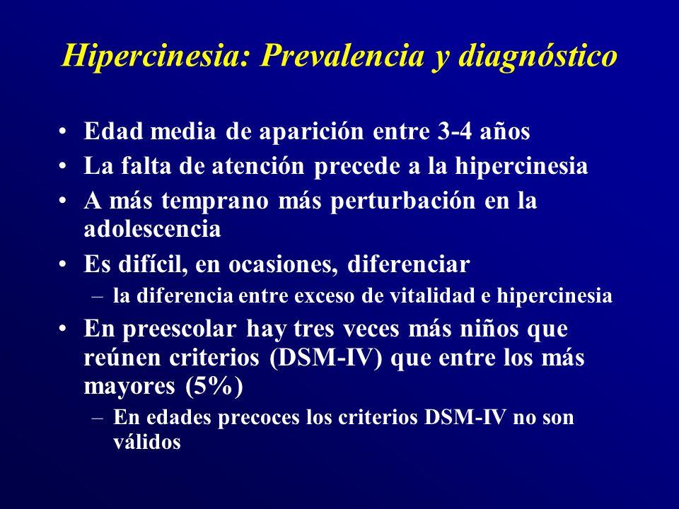 Cuál es la causa de la hipercinesia?...