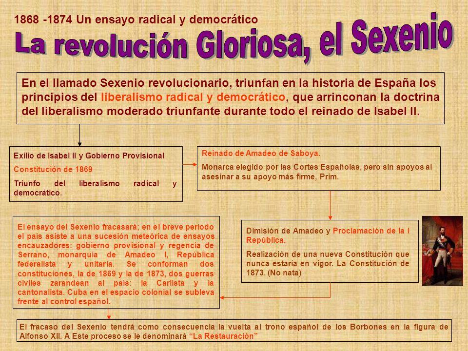 1868 -1874 Un ensayo radical y democrático En el llamado Sexenio revolucionario, triunfan en la historia de España los principios del liberalismo radi
