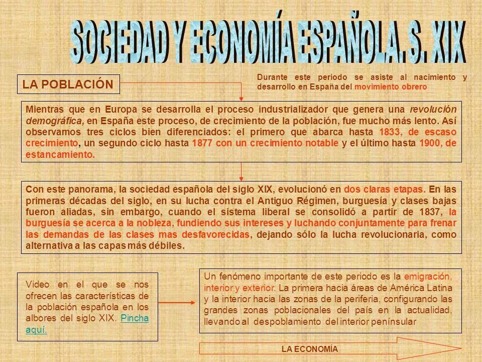 LA POBLACIÓN Mientras que en Europa se desarrolla el proceso industrializador que genera una revolución demográfica, en España este proceso, de crecim
