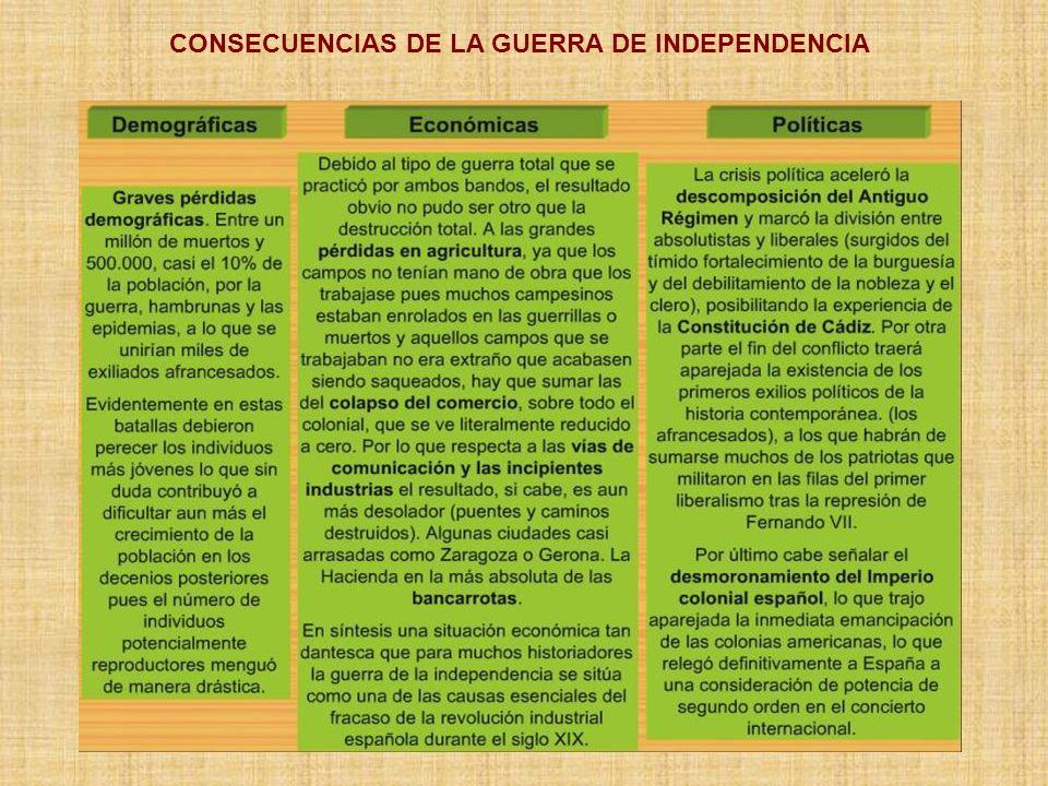 La Guerra de la Independencia liberará las contradicciones de la sociedad española y hará salir a la luz dos posturas irreconciliables que se delinean en su seno: la liberal y la absolutista.