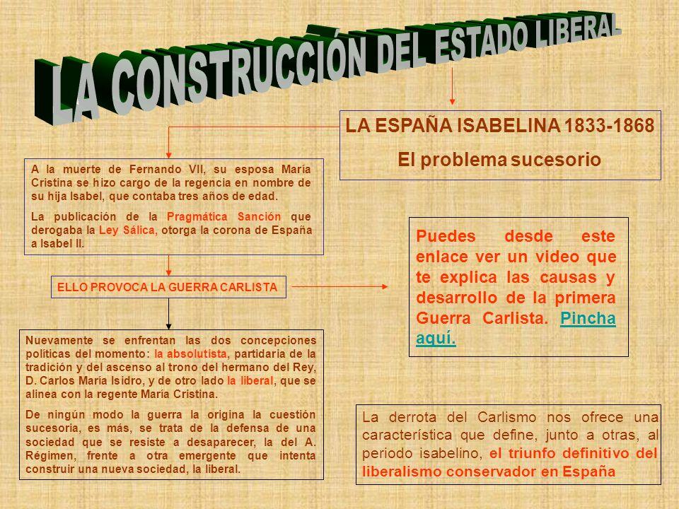 EL REINADO DE ISABEL II 1833 - 1868 DOS PERIODOS Periodo de RegenciasReinado de Isabel II Regencia de María Cristina, ésta gobierna apoyada en los elementos más moderados del partido liberal.