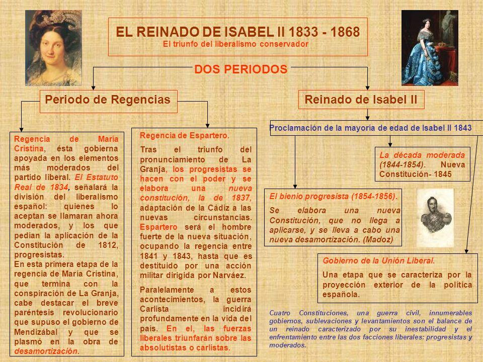 EL REINADO DE ISABEL II 1833 - 1868 DOS PERIODOS Periodo de RegenciasReinado de Isabel II Regencia de María Cristina, ésta gobierna apoyada en los ele