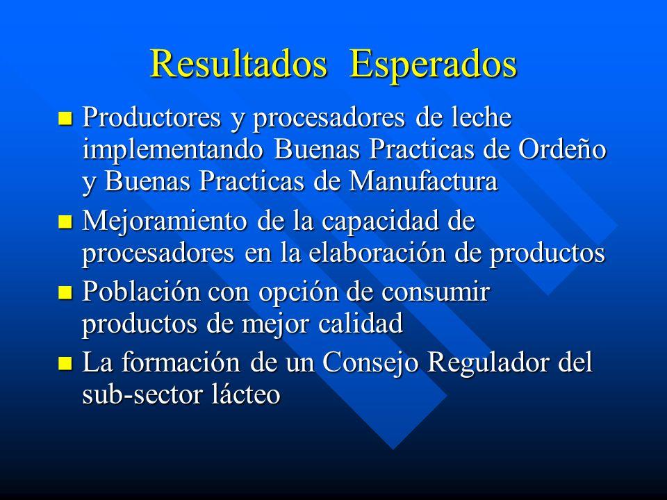 Resultados Esperados Productores y procesadores de leche implementando Buenas Practicas de Ordeño y Buenas Practicas de Manufactura Productores y proc