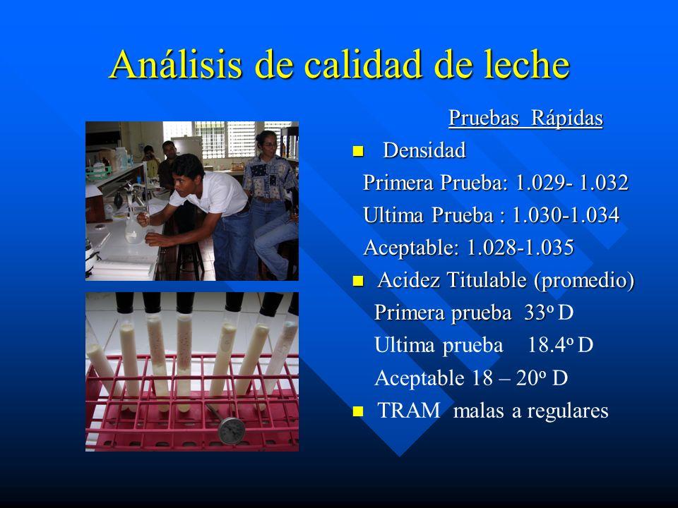 Análisis de calidad de leche Pruebas Rápidas Densidad Primera Prueba: 1.029- 1.032 Ultima Prueba : 1.030-1.034 Aceptable: 1.028-1.035 Acidez Titulable