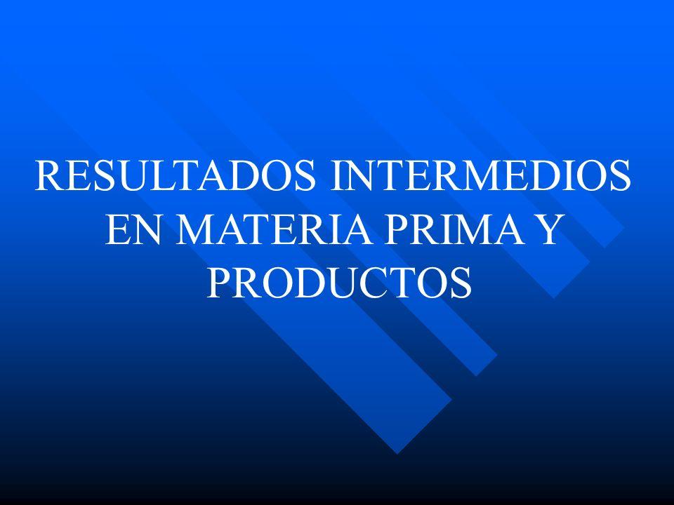 RESULTADOS INTERMEDIOS EN MATERIA PRIMA Y PRODUCTOS