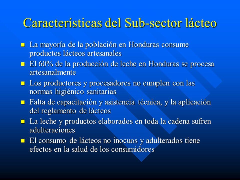Características del Sub-sector lácteo La mayoría de la población en Honduras consume productos lácteos artesanales La mayoría de la población en Hondu