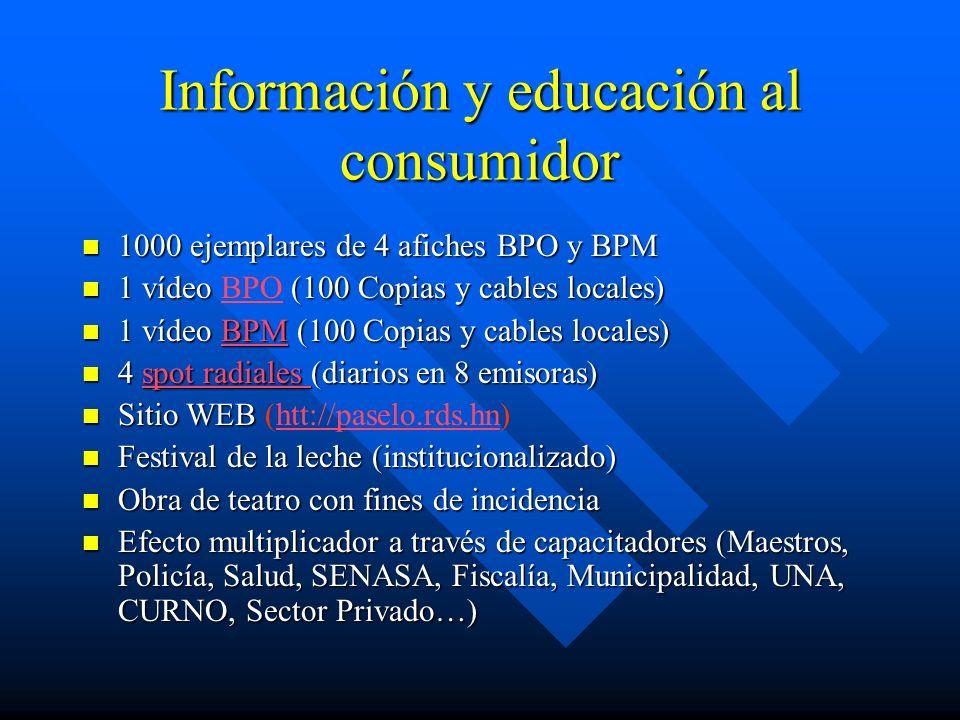 Información y educación al consumidor 1000 ejemplares de 4 afiches BPO y BPM 1000 ejemplares de 4 afiches BPO y BPM 1 vídeo (100 Copias y cables local