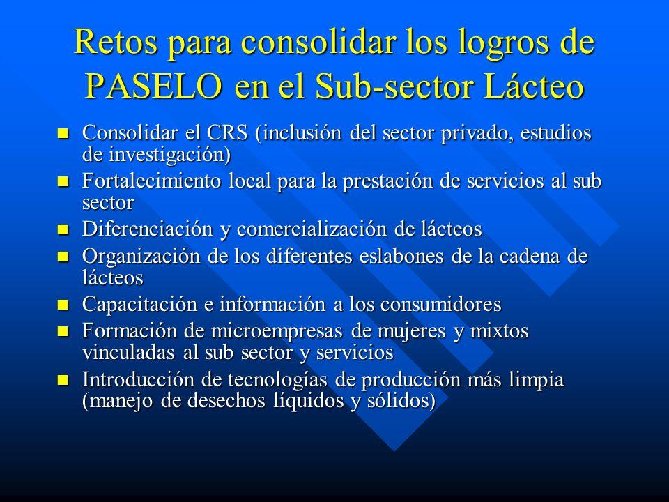 Retos para consolidar los logros de PASELO en el Sub-sector Lácteo Consolidar el CRS (inclusión del sector privado, estudios de investigación) Consoli