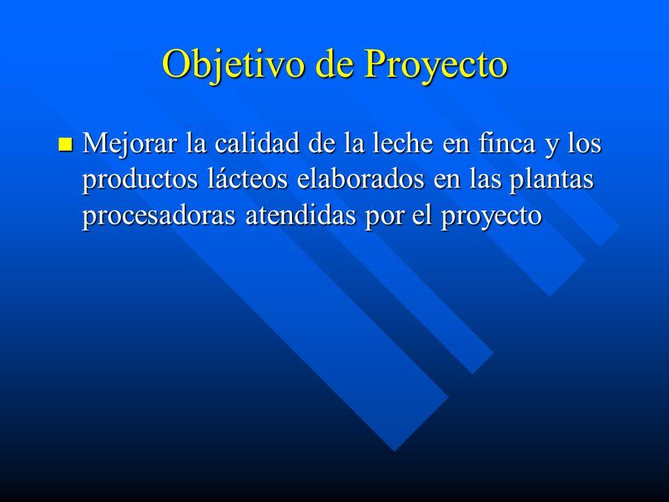 Objetivo de Proyecto Mejorar la calidad de la leche en finca y los productos lácteos elaborados en las plantas procesadoras atendidas por el proyecto