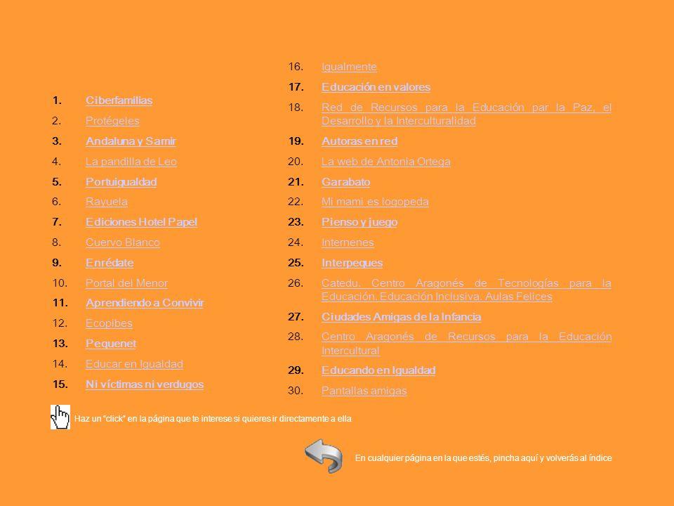 Mujeres en la era digital Departamento de Bienestar Social y Autonomía personal Ayuntamiento de Huesca http://www.huesca.es/areas/igualdad-e-integracion/piom-informa/ www.facebook.com/huesca.iguala https://sites.google.com/site/aulahuescaiguala/ Haz un click en la dirección que te interese