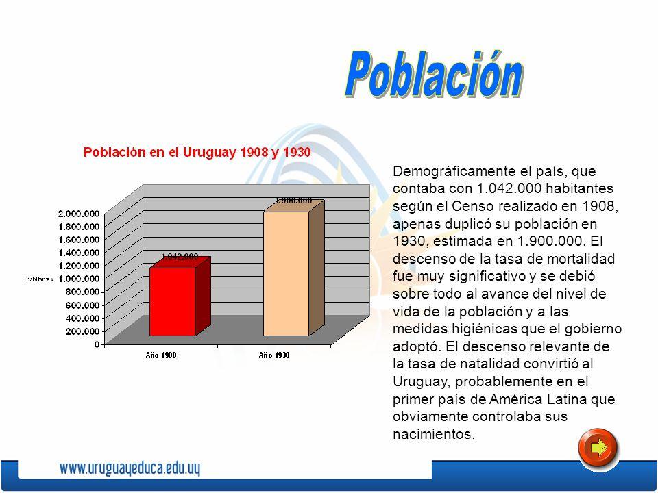 Demográficamente el país, que contaba con 1.042.000 habitantes según el Censo realizado en 1908, apenas duplicó su población en 1930, estimada en 1.90